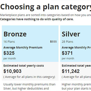 Is Obamacare Really 'Affordable Health Care'